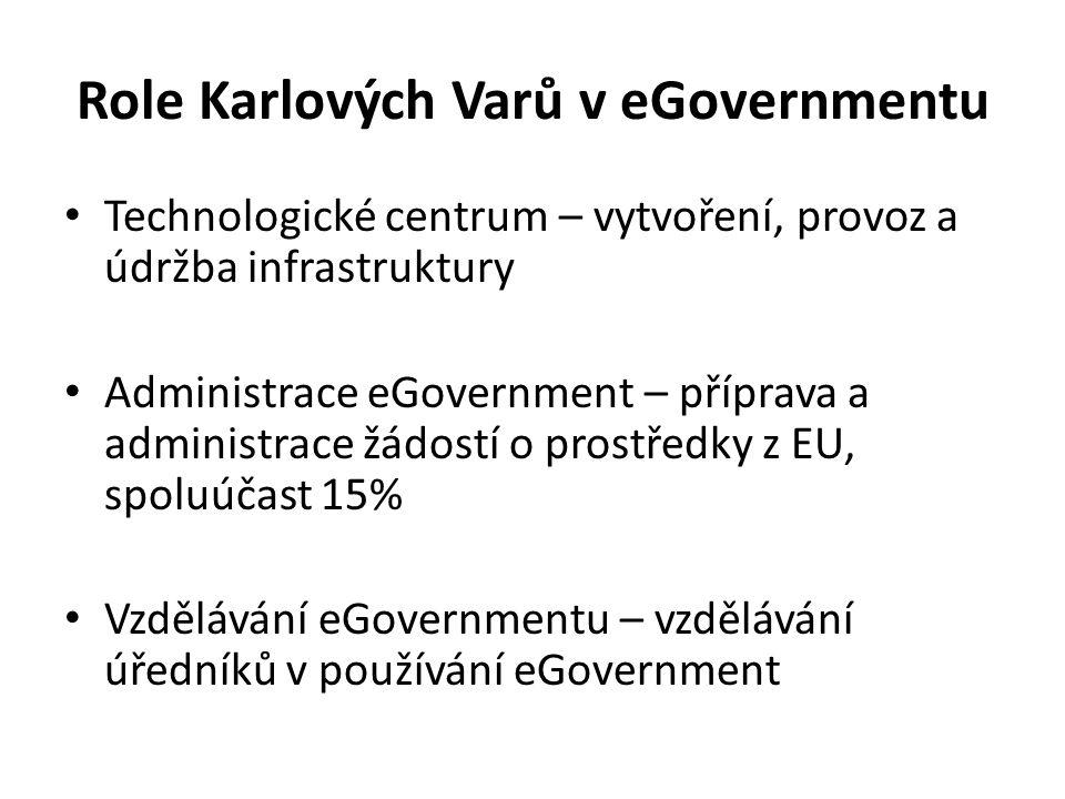 Role Karlových Varů v eGovernmentu Technologické centrum – vytvoření, provoz a údržba infrastruktury Administrace eGovernment – příprava a administrac