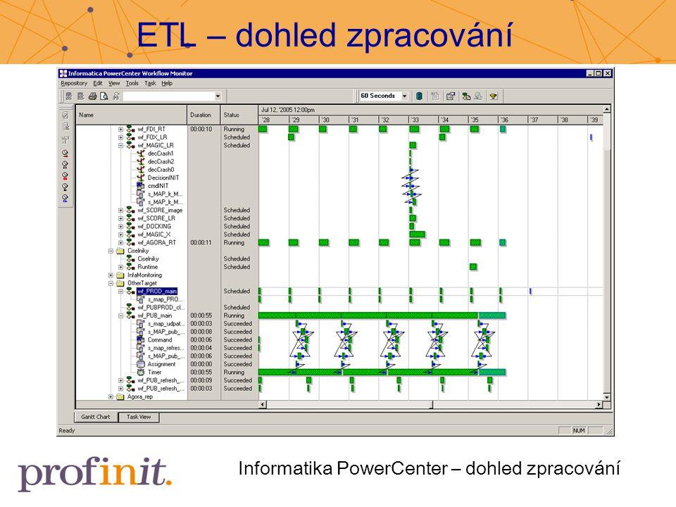 ETL – dohled zpracování Informatika PowerCenter – dohled zpracování