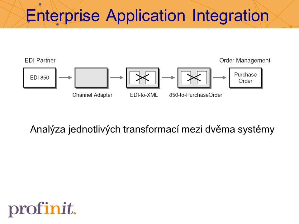 Enterprise Application Integration Analýza jednotlivých transformací mezi dvěma systémy