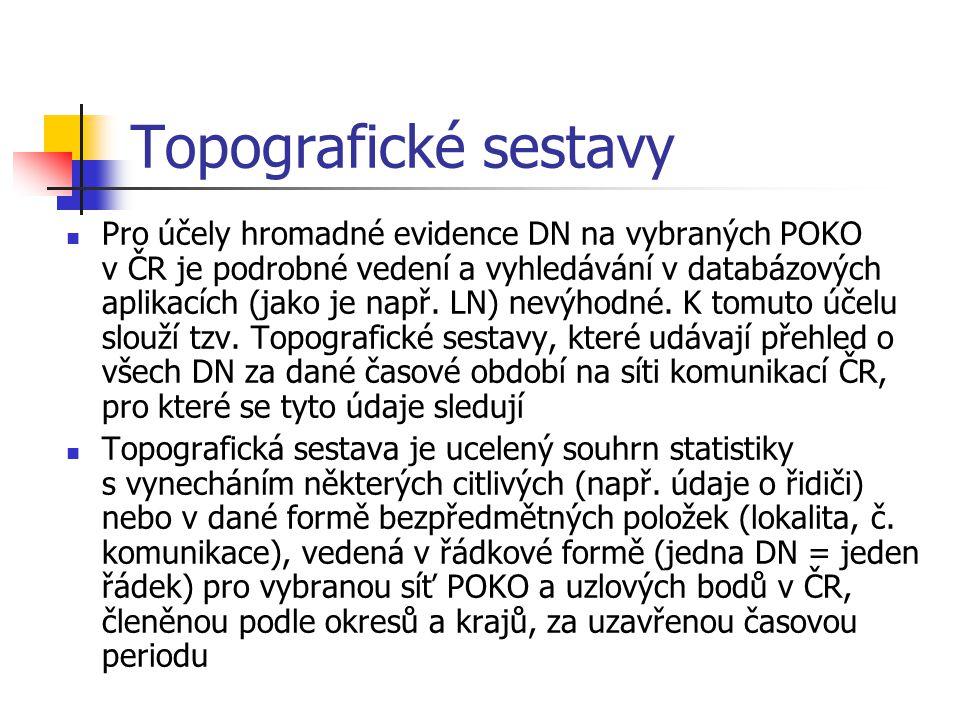 Topografické sestavy Pro účely hromadné evidence DN na vybraných POKO v ČR je podrobné vedení a vyhledávání v databázových aplikacích (jako je např. L