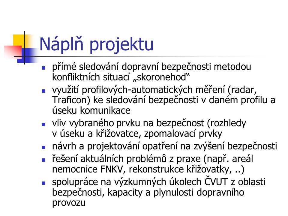 """Náplň projektu přímé sledování dopravní bezpečnosti metodou konfliktních situací """"skoronehod"""" využití profilových-automatických měření (radar, Trafico"""