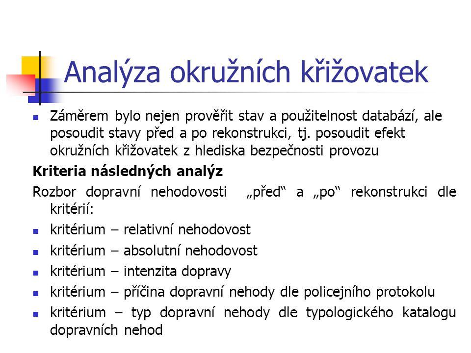 Analýza okružních křižovatek Záměrem bylo nejen prověřit stav a použitelnost databází, ale posoudit stavy před a po rekonstrukci, tj. posoudit efekt o