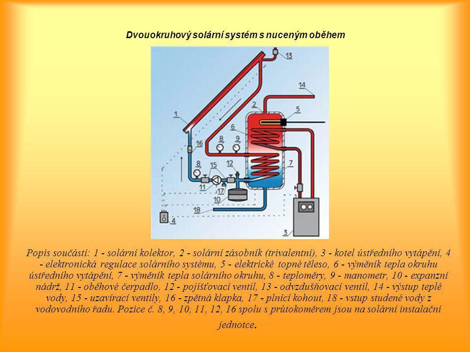 Dvouokruhový solární systém s nuceným oběhem Popis součástí: 1 - solární kolektor, 2 - solární zásobník (trivalentní), 3 - kotel ústředního vytápění,