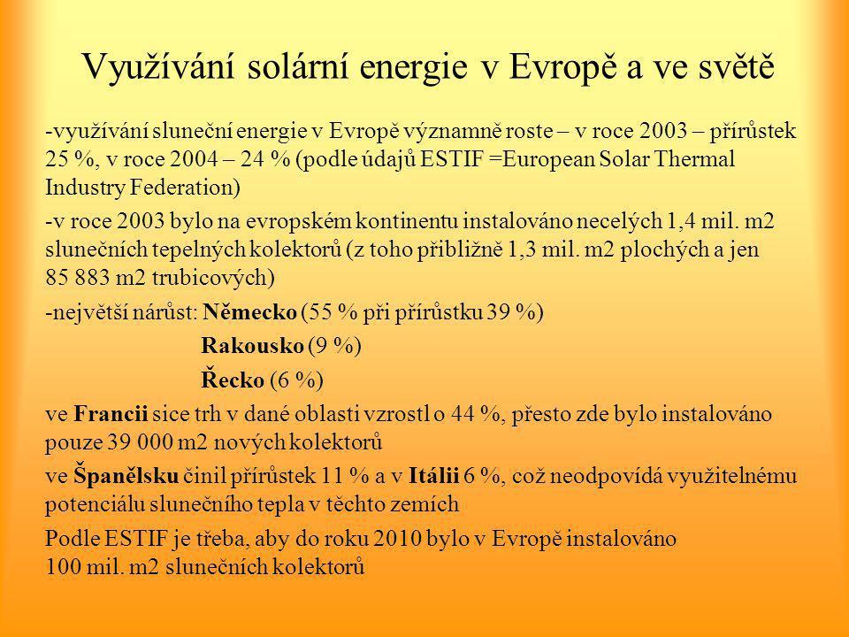 Využívání solární energie v Evropě a ve světě -využívání sluneční energie v Evropě významně roste – v roce 2003 – přírůstek 25 %, v roce 2004 – 24 % (