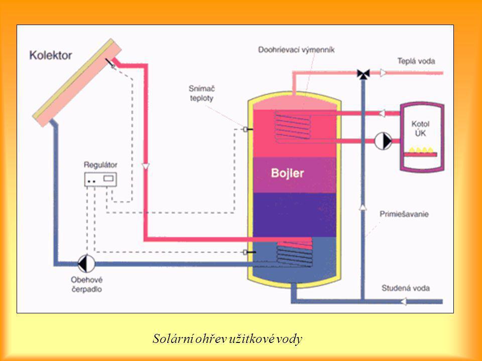 Solární ohřev užitkové vody
