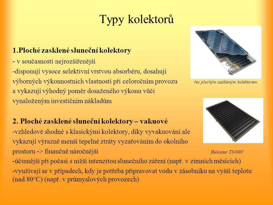 Typy kolektorů 1.Ploché zasklené sluneční kolektory - v současnosti nejrozšířenější -disponují vysoce selektivní vrstvou absorbéru, dosahují výborných