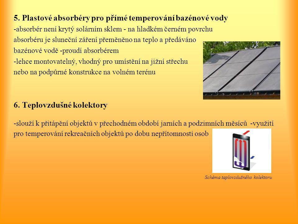 5. Plastové absorbéry pro přímé temperování bazénové vody -absorbér není krytý solárním sklem - na hladkém černém povrchu absorbéru je sluneční záření