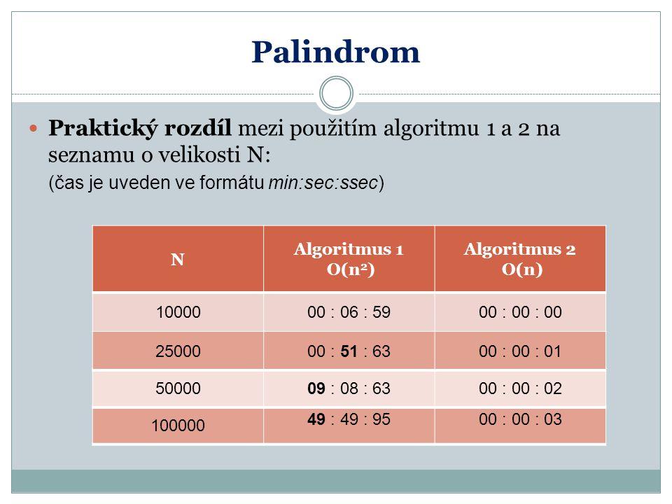 Palindrom Praktický rozdíl mezi použitím algoritmu 1 a 2 na seznamu o velikosti N: (čas je uveden ve formátu min:sec:ssec) N Algoritmus 1 O(n 2 ) Algoritmus 2 O(n) 1000000 : 06 : 5900 : 00 : 00 100000 49 : 49 : 9500 : 00 : 03 5000009 : 08 : 6300 : 00 : 02 2500000 : 51 : 6300 : 00 : 01