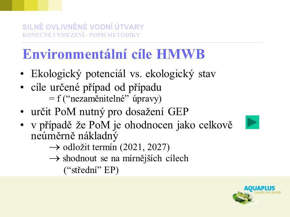 SILNĚ OVLIVNĚNÉ VODNÍ ÚTVARY KONEČNÉ VYMEZENÍ – POPIS METODIKY Environmentální cíle HMWB Ekologický potenciál vs.