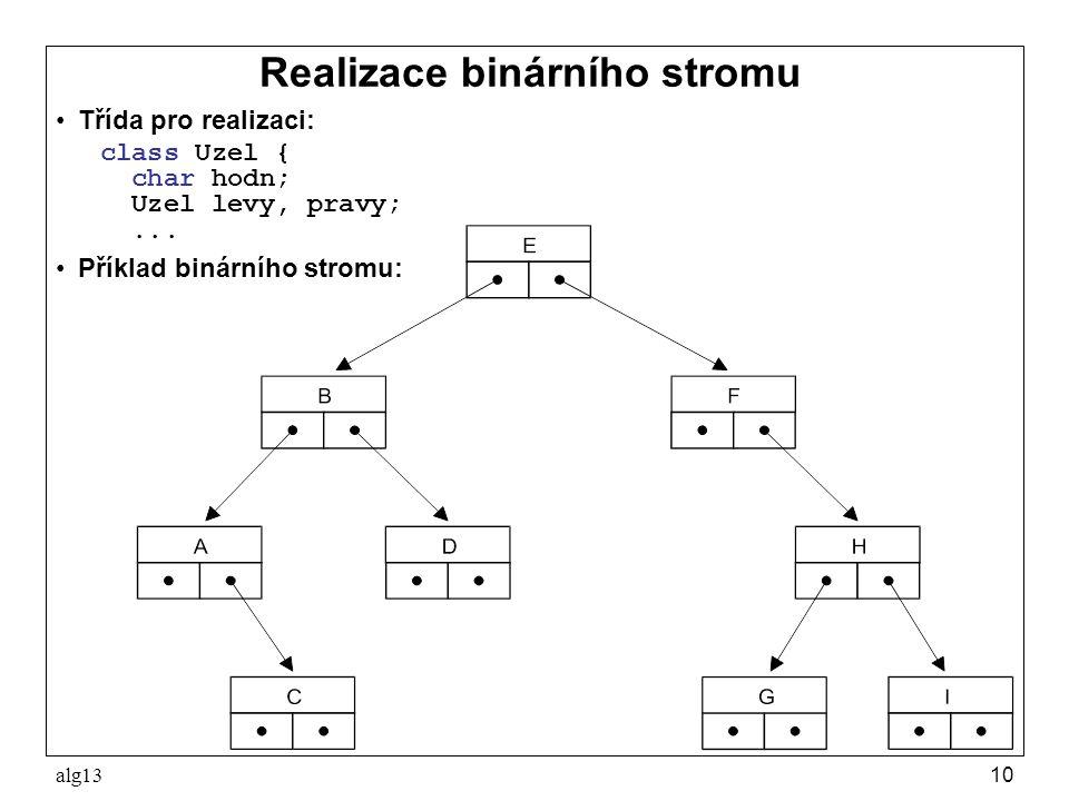 alg1310 Realizace binárního stromu Třída pro realizaci: class Uzel { char hodn; Uzel levy, pravy;... Příklad binárního stromu: