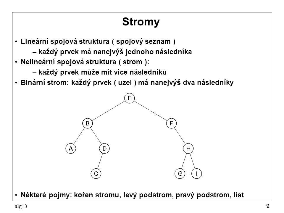 alg139 Lineární spojová struktura ( spojový seznam ) –každý prvek má nanejvýš jednoho následníka Nelineární spojová struktura ( strom ): –každý prvek