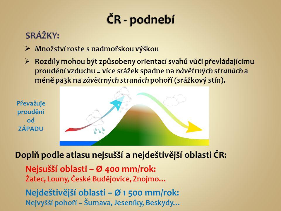 SRÁŽKY:  Množství roste s nadmořskou výškou Nejsušší oblasti – Ø 400 mm/rok: Žatec, Louny, České Budějovice, Znojmo…  Rozdíly mohou být způsobeny or