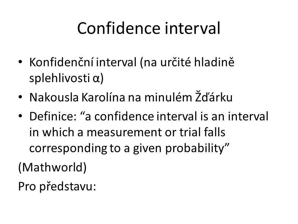 """Confidence interval Konfidenční interval (na určité hladině splehlivosti α) Nakousla Karolína na minulém Žďárku Definice: """"a confidence interval is an"""