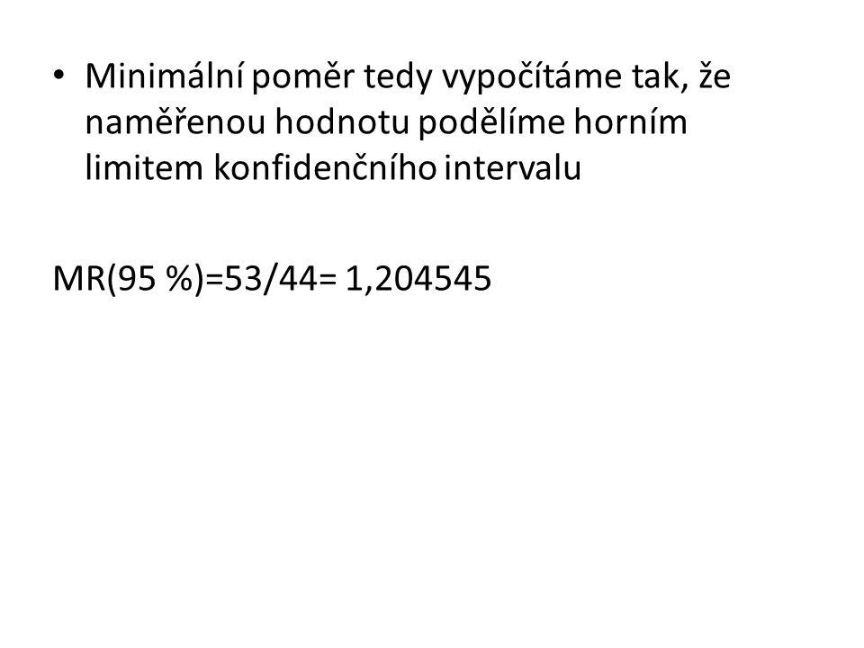 Minimální poměr tedy vypočítáme tak, že naměřenou hodnotu podělíme horním limitem konfidenčního intervalu MR(95 %)=53/44= 1,204545
