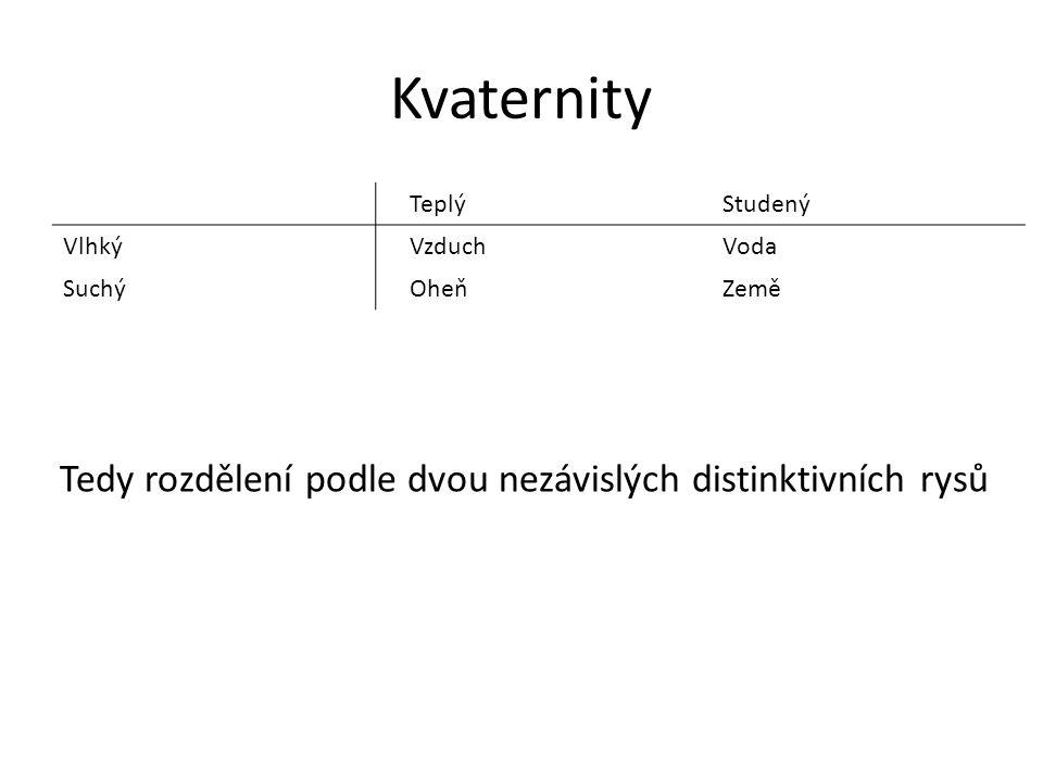 Kvaternity TeplýStudený VlhkýVzduchVoda SuchýOheňZemě Tedy rozdělení podle dvou nezávislých distinktivních rysů