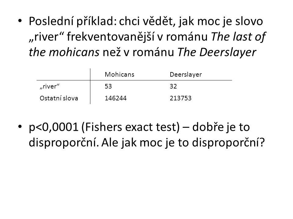 """Poslední příklad: chci vědět, jak moc je slovo """"river"""" frekventovanější v románu The last of the mohicans než v románu The Deerslayer p<0,0001 (Fisher"""