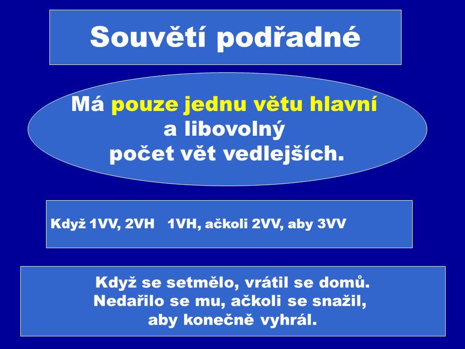Souvětí podřadné Má pouze jednu větu hlavní a libovolný počet vět vedlejších., Když 1VV, 2VH 1VH, ačkoli 2VV, aby 3VV Když se setmělo, vrátil se domů.