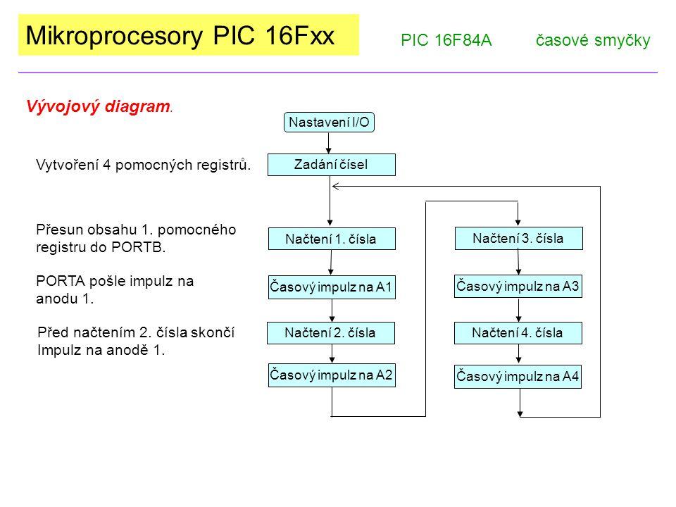 Mikroprocesory PIC 16Fxx PIC 16F84Ačasové smyčky Vývojový diagram.