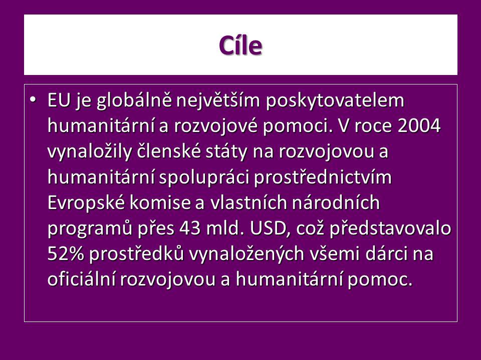 Cíle EU je globálně největším poskytovatelem humanitární a rozvojové pomoci. V roce 2004 vynaložily členské státy na rozvojovou a humanitární spoluprá