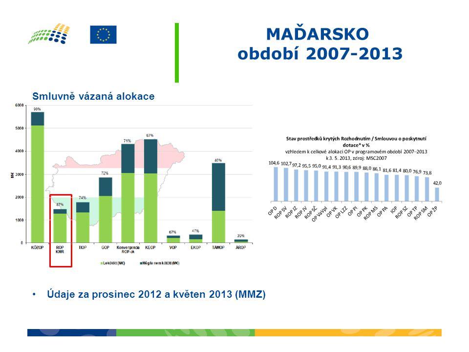 MAĎARSKO období 2007-2013 Smluvně vázaná alokace Údaje za prosinec 2012 a květen 2013 (MMZ)
