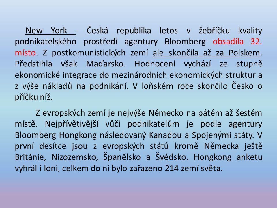 AB - Agentura Bloomberg