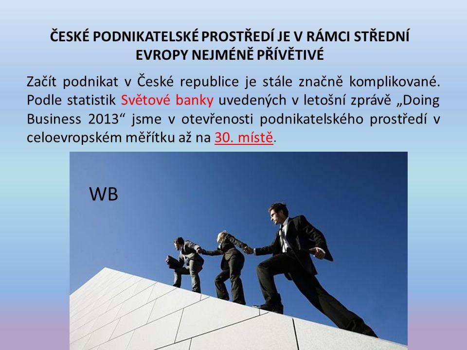 Na Polsku, které obsadilo celkově 26. příčku a oproti loňsku si polepšilo o šest míst, ocenil Bloomberg lepšící se infrastrukturu a dynamický spotřebn