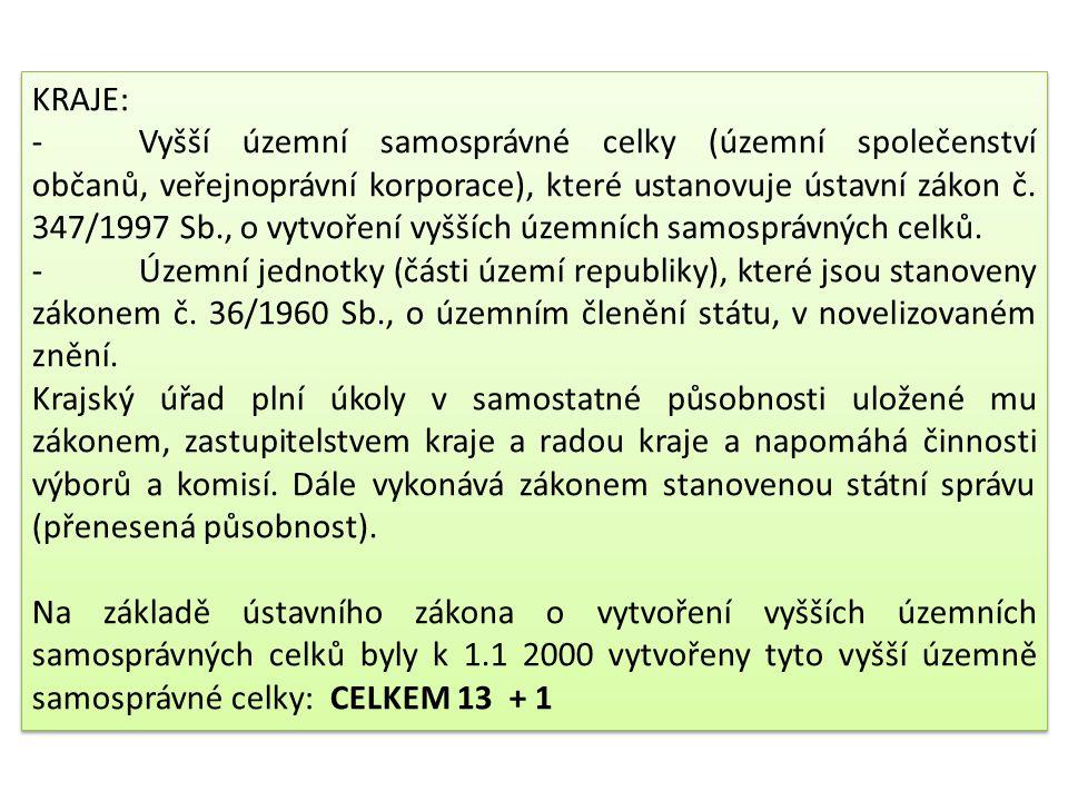 ÚZEMNÍ SAMOSPRÁVA Územní samospráva je v ČR tvořena základními a vyššími územními samosprávnými celky: -Základní samosprávné celky představují obce. -