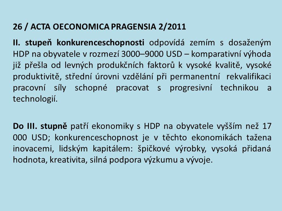 Stupně ekonomického rozvoje v závislosti na faktorech konkurenceschopnosti I. stupeň – konkurenceschopnost závislá na výrobních faktorech, GDP per cap