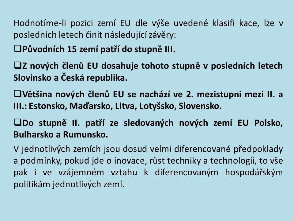26 / ACTA OECONOMICA PRAGENSIA 2/2011 II. stupeň konkurenceschopnosti odpovídá zemím s dosaženým HDP na obyvatele v rozmezí 3000–9000 USD – komparativ