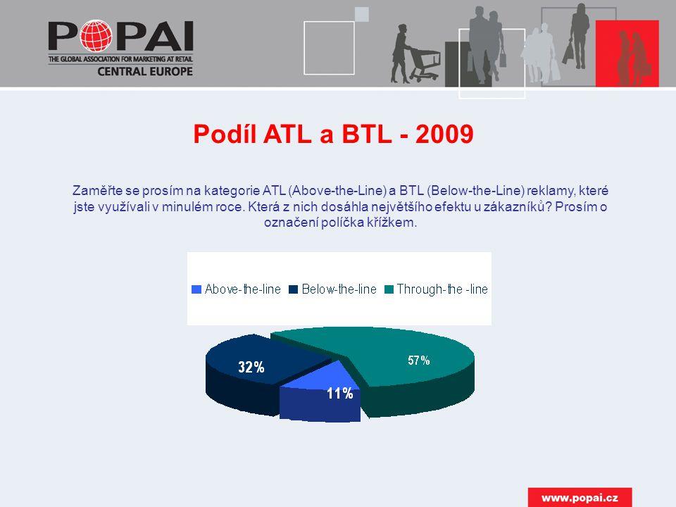 Podíl ATL a BTL - 2009 Zaměřte se prosím na kategorie ATL (Above-the-Line) a BTL (Below-the-Line) reklamy, které jste využívali v minulém roce.