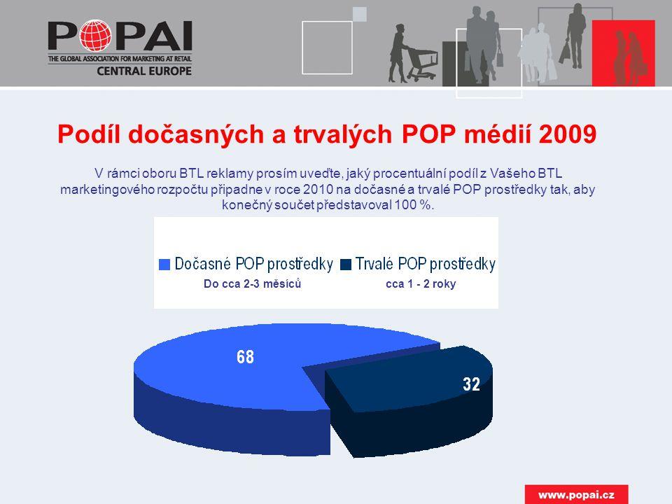 V rámci oboru BTL reklamy prosím uveďte, jaký procentuální podíl z Vašeho BTL marketingového rozpočtu připadne v roce 2010 na dočasné a trvalé POP prostředky tak, aby konečný součet představoval 100 %.