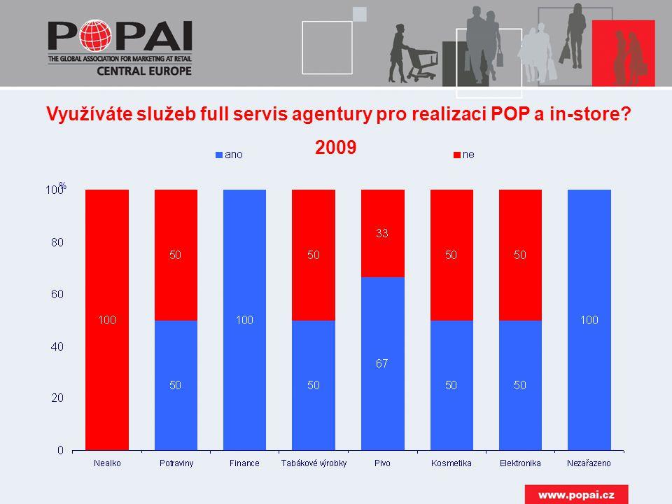 % Využíváte služeb full servis agentury pro realizaci POP a in-store? 2009