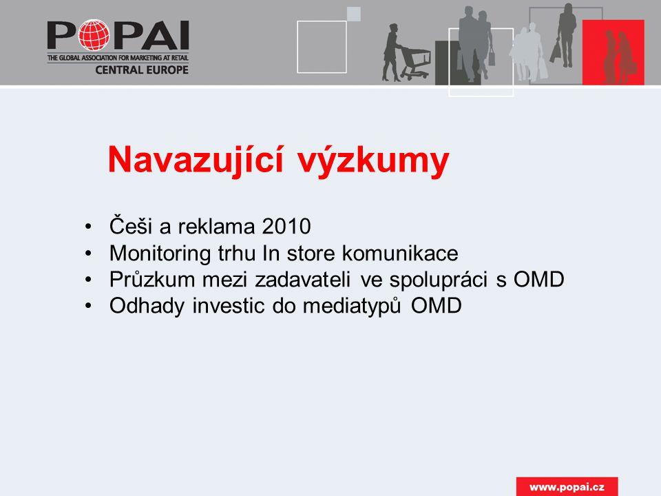 Češi a reklama 2010 Monitoring trhu In store komunikace Průzkum mezi zadavateli ve spolupráci s OMD Odhady investic do mediatypů OMD Navazující výzkumy