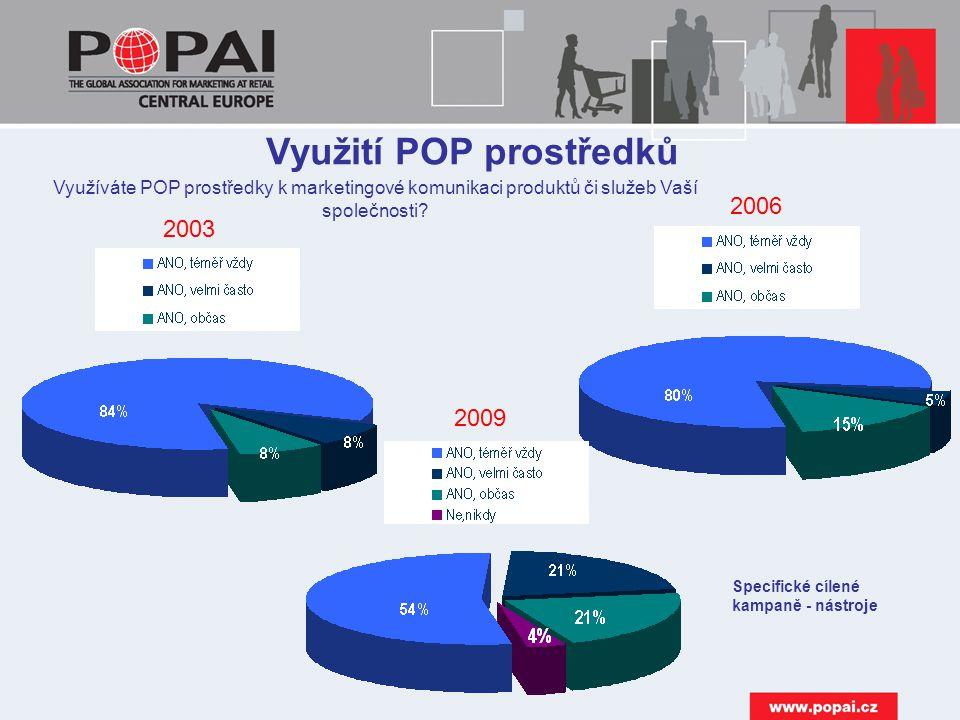 % Využíváte služeb BTL, nebo jiné specializované agentury pro realizaci POP a in-store ? - 2009