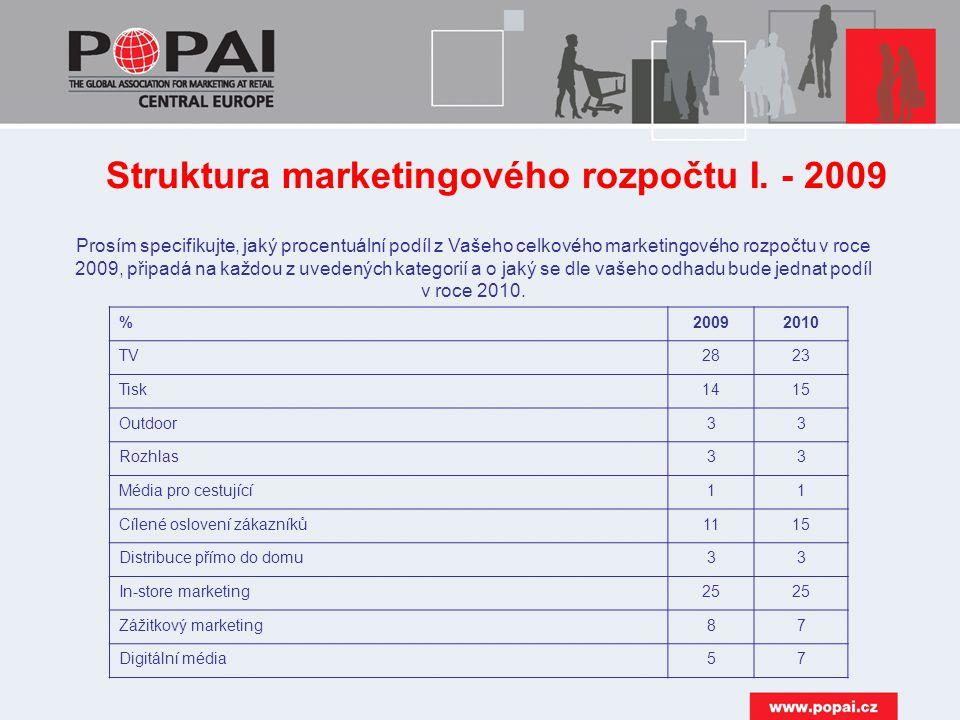 Prosím specifikujte, jaký procentuální podíl z Vašeho celkového marketingového rozpočtu v roce 2009, připadá na každou z uvedených kategorií a o jaký se dle vašeho odhadu bude jednat podíl v roce 2010.
