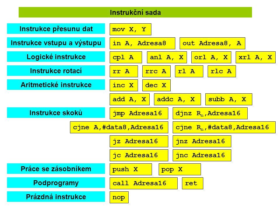Instrukční sada push Xpop X mov X, Y in A, Adresa8out Adresa8, A cpl Aanl A, Xorl A, Xxrl A, X rr Arrc Arl Arlc A dec Xinc X add A, Xaddc A, Xsubb A, X jmp Adresa16 jnz Adresa16jz Adresa16 jc Adresa16jnc Adresa16 cjne A,#data8,Adresa16cjne R n,#data8,Adresa16 djnz R n,Adresa16 call Adresa16ret Instrukce přesunu dat Instrukce vstupu a výstupu Logické instrukce Aritmetické instrukce Instrukce rotací Instrukce skoků Práce se zásobníkem Podprogramy nop Prázdná instrukce
