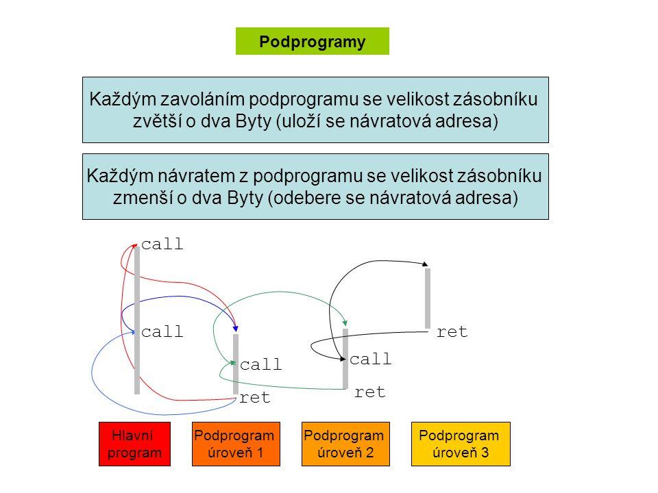Podprogramy Každým zavoláním podprogramu se velikost zásobníku zvětší o dva Byty (uloží se návratová adresa) Každým návratem z podprogramu se velikost zásobníku zmenší o dva Byty (odebere se návratová adresa) call ret call ret call ret Hlavní program Podprogram úroveň 1 Podprogram úroveň 2 Podprogram úroveň 3