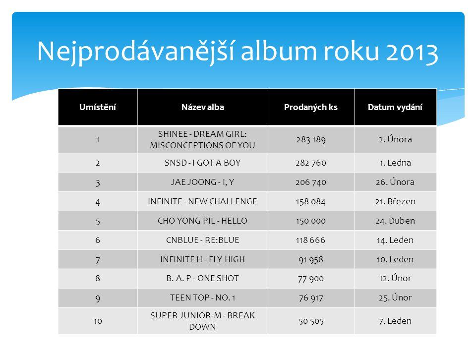Nejprodávanější album roku 2013 UmístěníNázev albaProdaných ksDatum vydání 1 SHINEE - DREAM GIRL: MISCONCEPTIONS OF YOU 283 1892. Února 2SNSD - I GOT