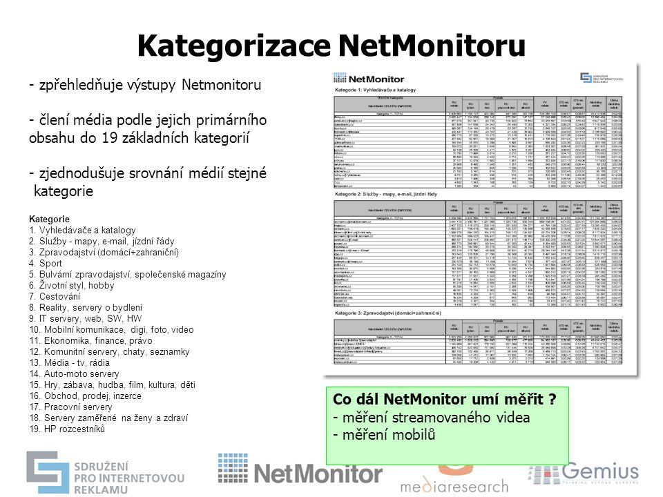 Kategorizace NetMonitoru - zpřehledňuje výstupy Netmonitoru - člení média podle jejich primárního obsahu do 19 základních kategorií - zjednodušuje sro