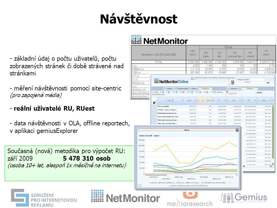 Návštěvnost - základní údaj o počtu uživatelů, počtu zobrazených stránek či době strávené nad stránkami - měření návštěvnosti pomocí site-centric (pro