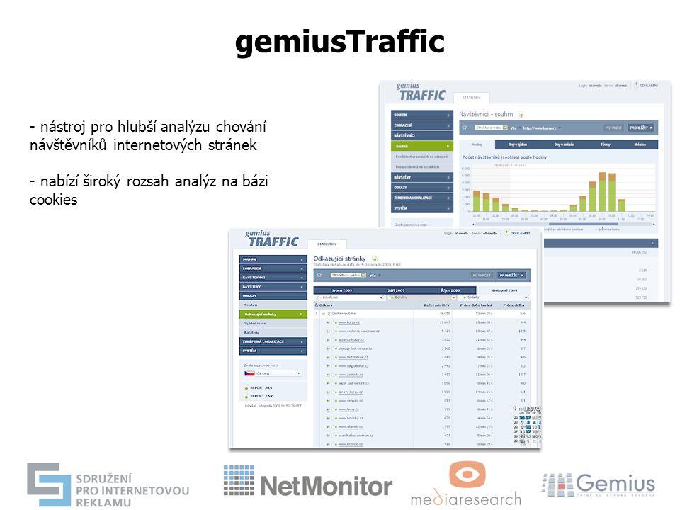 gemiusExplorer - je unikátní analytický software, který umožňuje analýzy návštěvnosti webových stránek, profilu jejich uživatelů a jejich online aktivity - statistiky zahrnují například: počet návštěvníků (reálných uživatelů), počet zobrazení, průměrný čas návštěvy, dosažený reach nebo afinitu, překryvy - aplikace gemiusExplorer je distribuována s výsledky výzkumu o návštěvnosti a sociodemografickém profilu reálných uživatelů