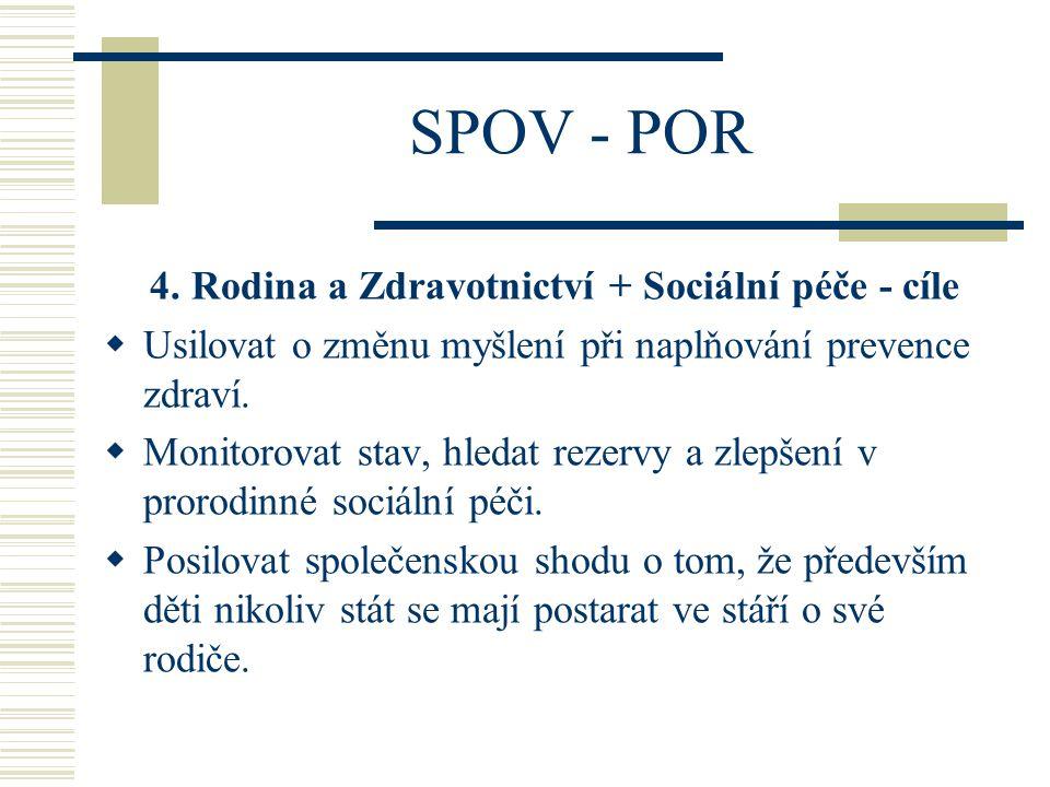 SPOV - POR 4.