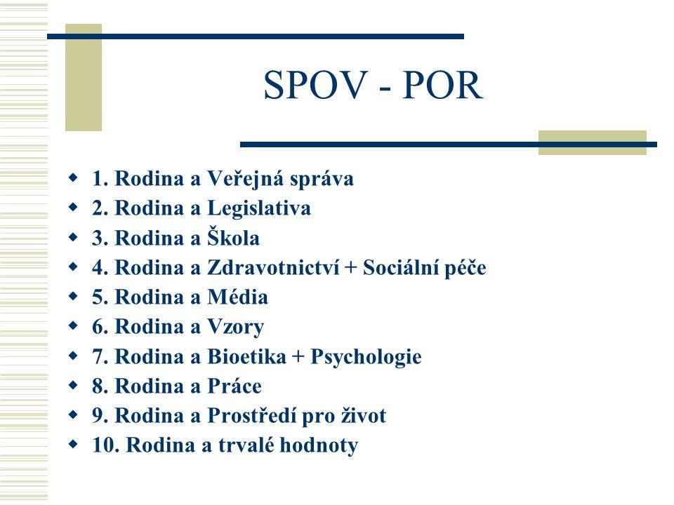 SPOV - POR  1.Rodina a Veřejná správa  2. Rodina a Legislativa  3.