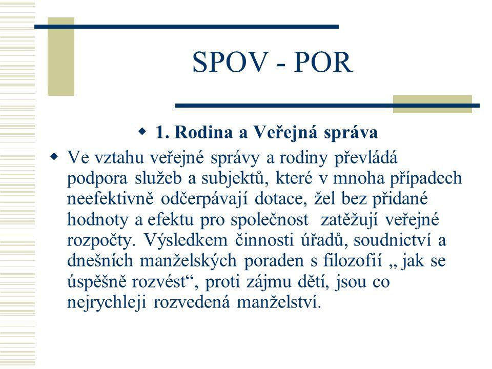 SPOV - POR  1.