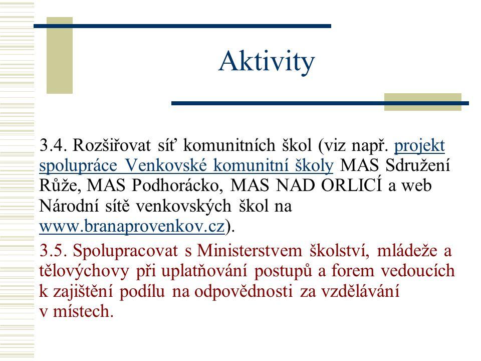 Aktivity 3.4. Rozšiřovat síť komunitních škol (viz např.
