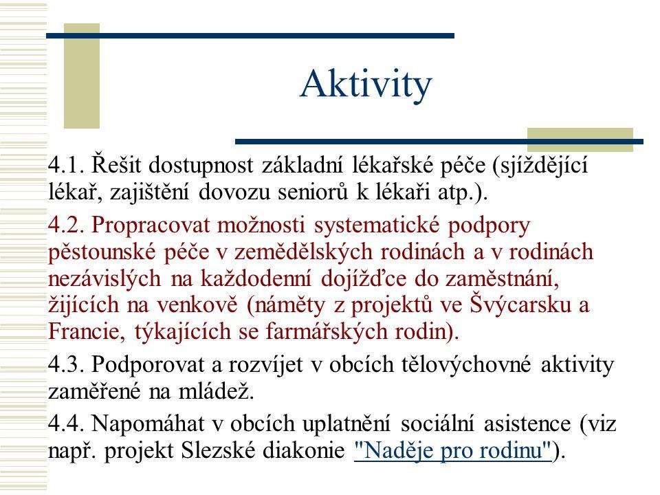 Aktivity 4.1.