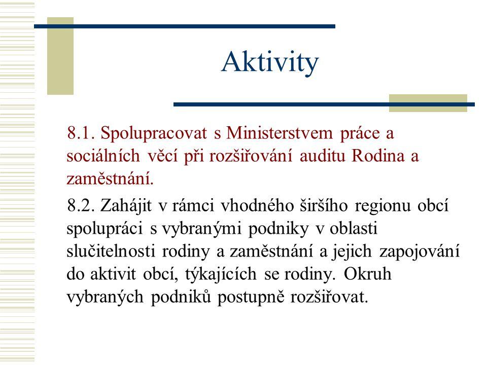 Aktivity 8.1.