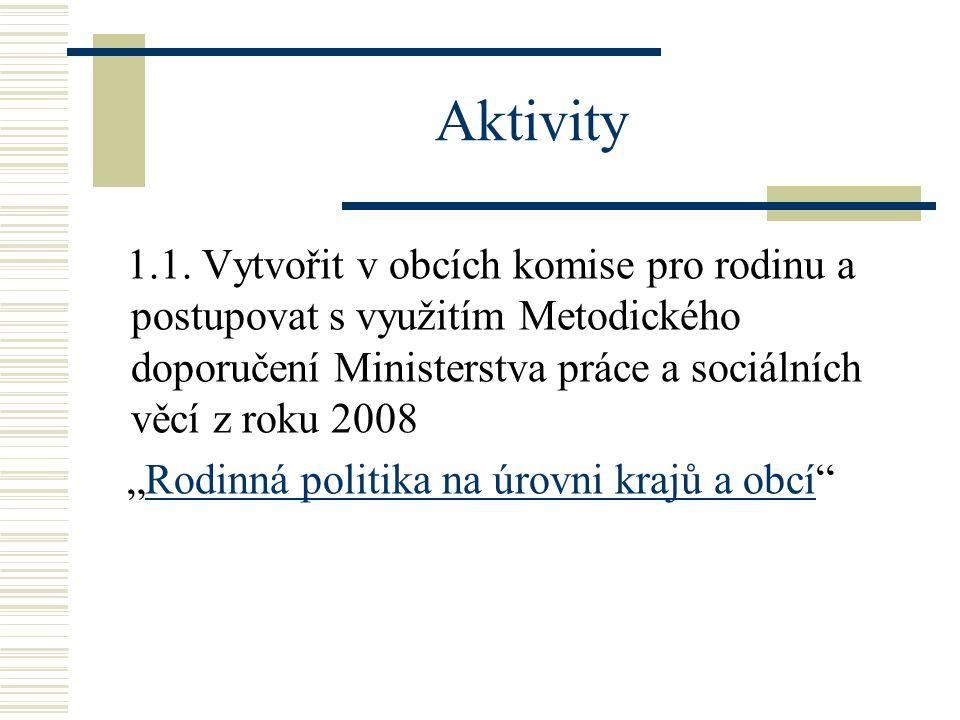Aktivity 1.1.