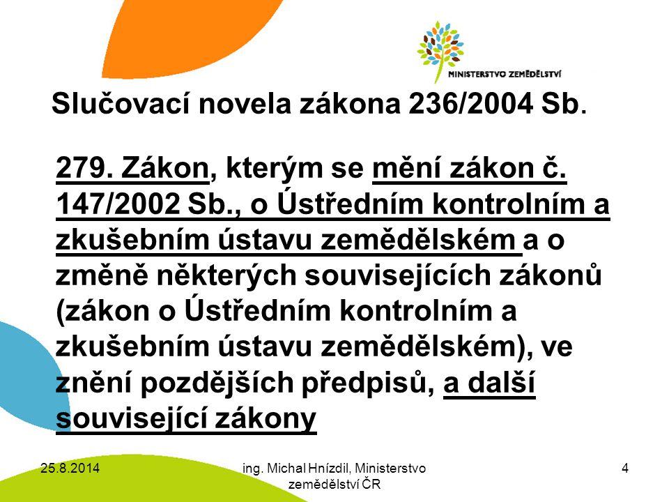 Vyhlášky Novelizace prováděcích vyhlášek a nové vyhl.