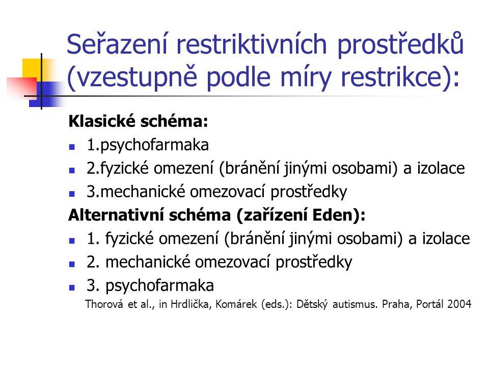 Seřazení restriktivních prostředků (vzestupně podle míry restrikce): Klasické schéma: 1.psychofarmaka 2.fyzické omezení (bránění jinými osobami) a izo